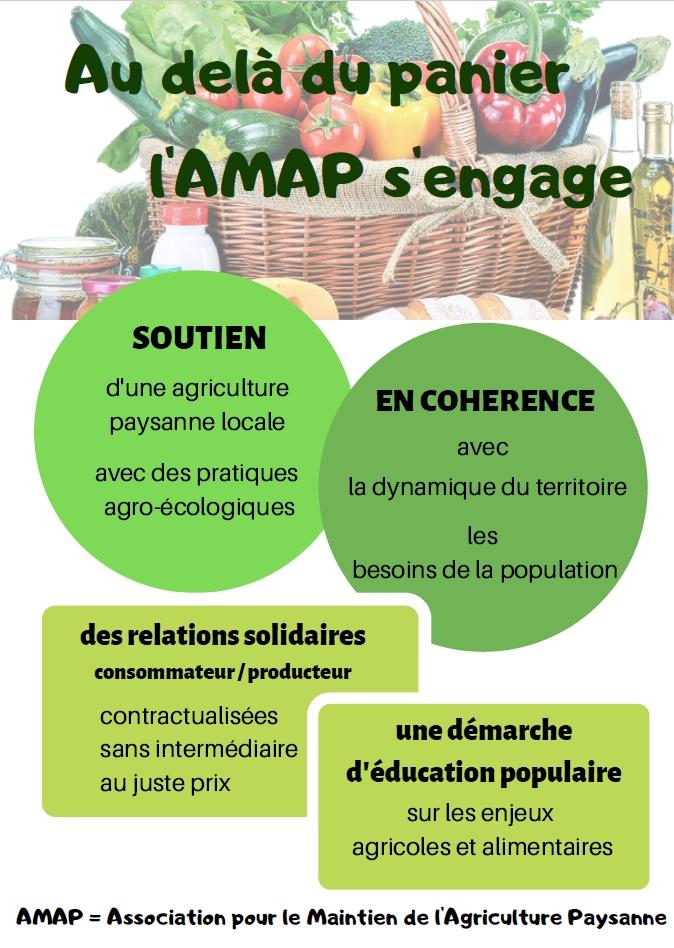 AMAP Capbreton Labenne Ondres paniers bio et locaux